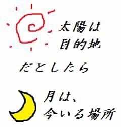 f:id:KAERUSAN:20170730185720j:plain