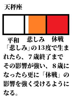 f:id:KAERUSAN:20201223014616p:plain