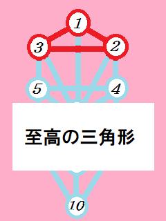 f:id:KAERUSAN:20210310150544j:plain