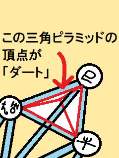 f:id:KAERUSAN:20210418165453j:plain