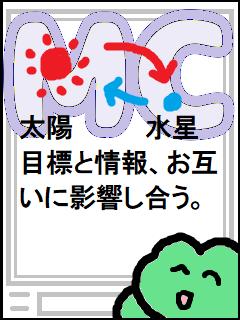 f:id:KAERUSAN:20210420211816p:plain