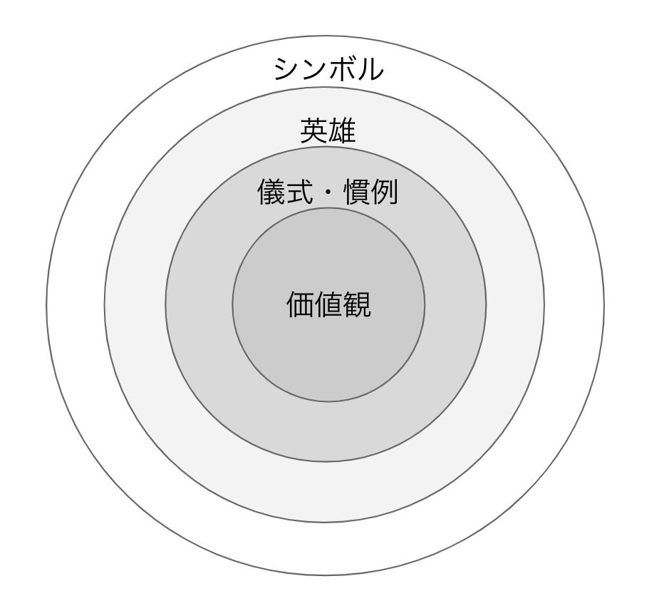 f:id:KAKKA5:20190614123814p:plain