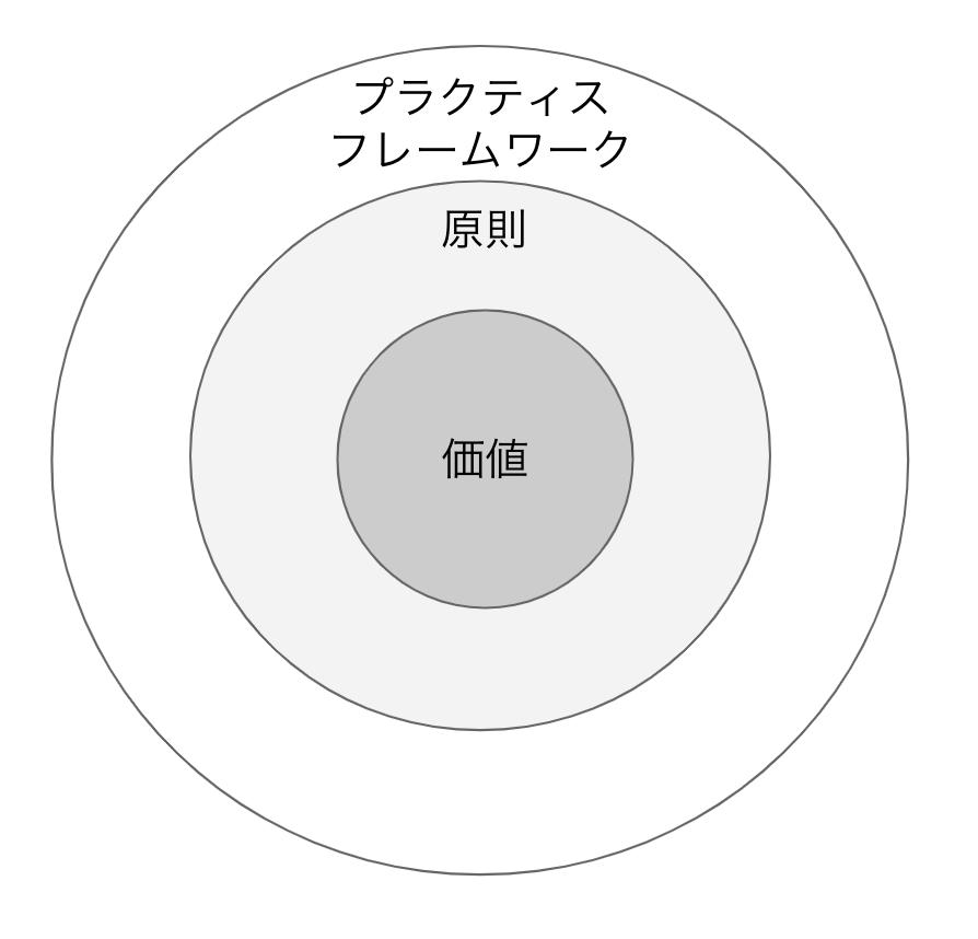 f:id:KAKKA5:20190619115349p:plain