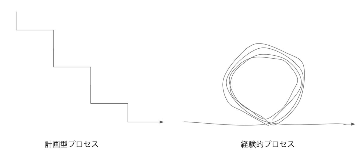 f:id:KAKKA5:20200928102424p:plain