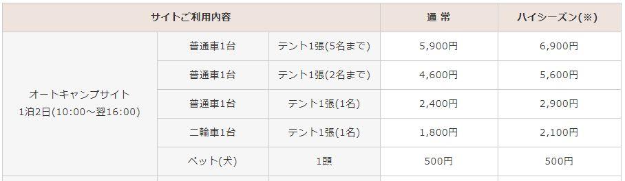 f:id:KAMP-Yokohama:20200518180751j:plain