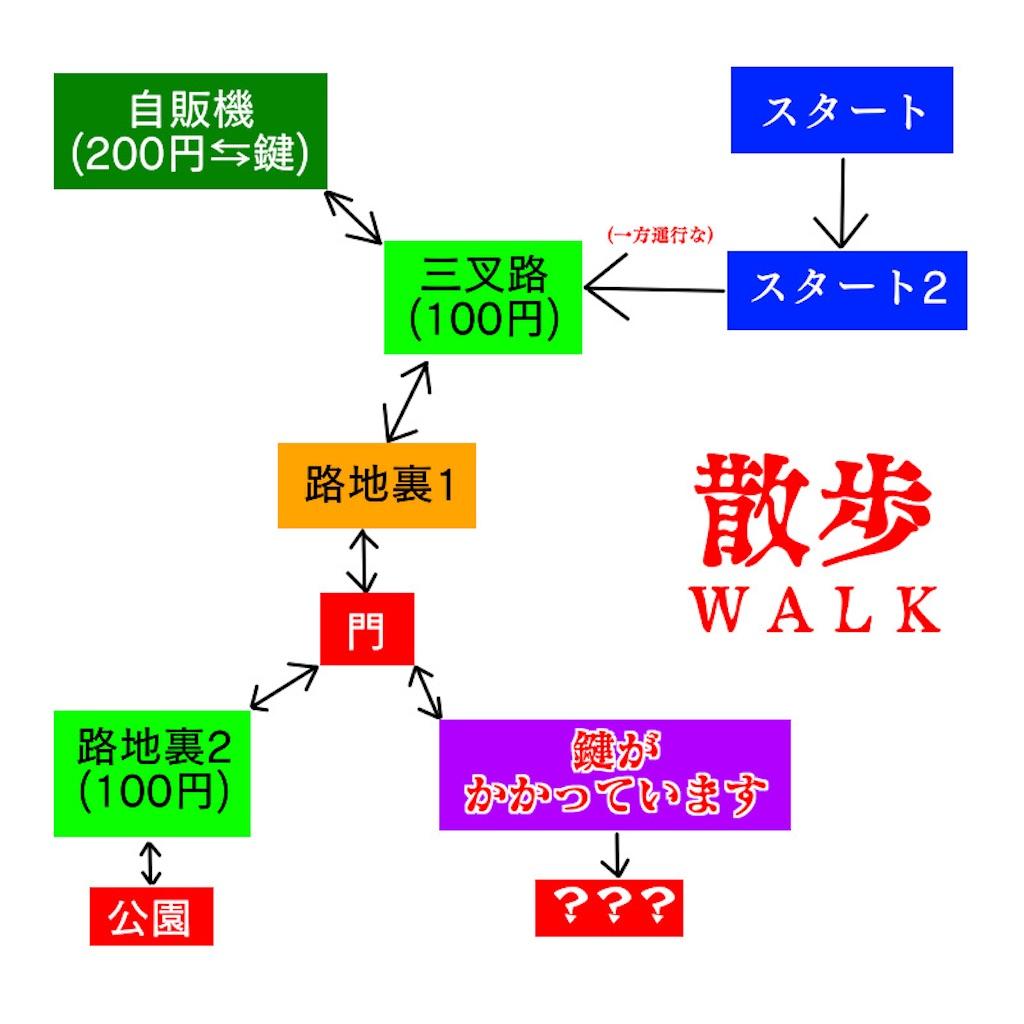 f:id:KANDWA:20210518100308j:image