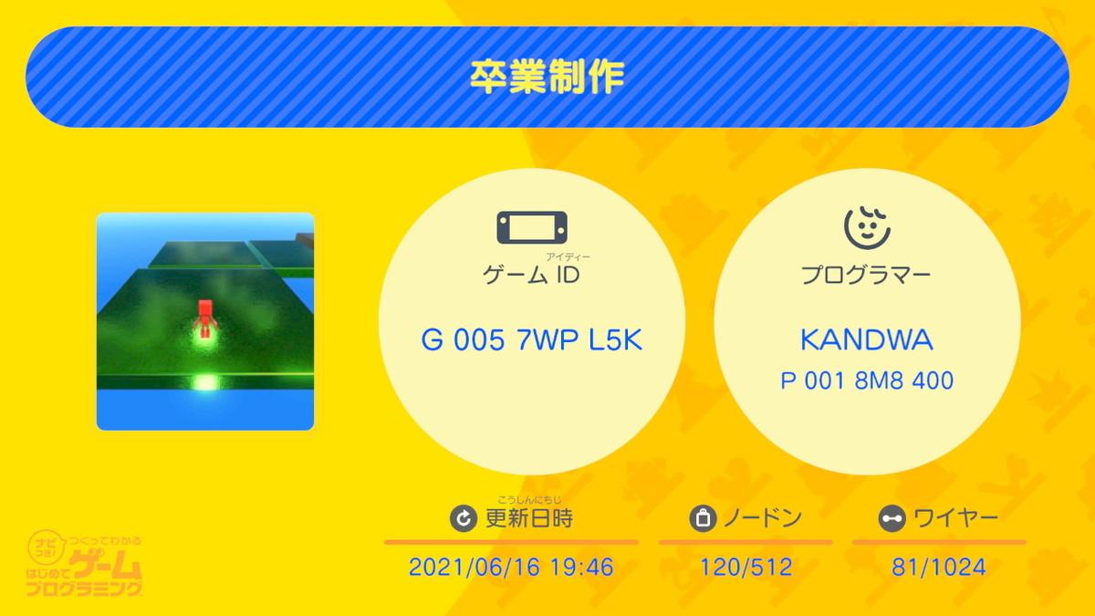 f:id:KANDWA:20210618214011j:plain