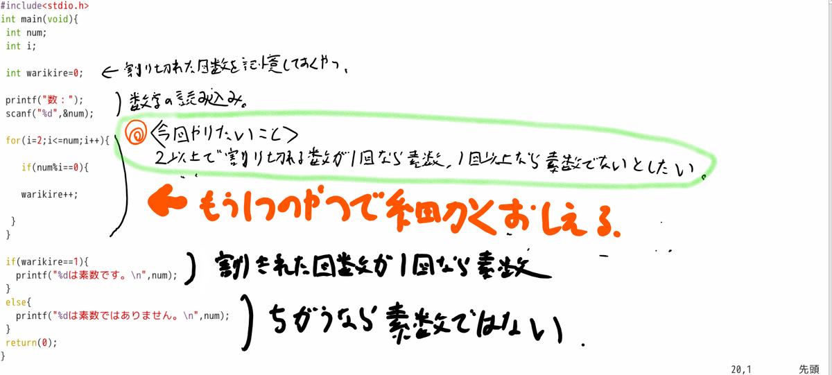 C言語 解説 キーボードから読み込んだ数が素数かどうかを判定 ...