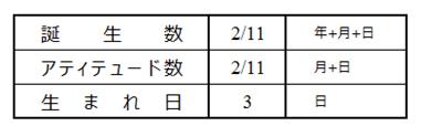 f:id:KATAZINO:20200926200251p:plain