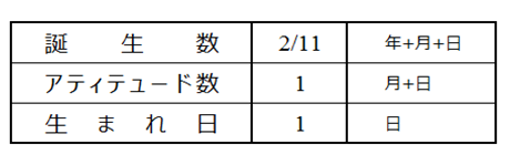 f:id:KATAZINO:20201011221655p:plain