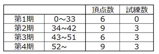 f:id:KATAZINO:20201016235247p:plain