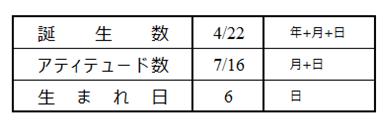 f:id:KATAZINO:20201022012840p:plain