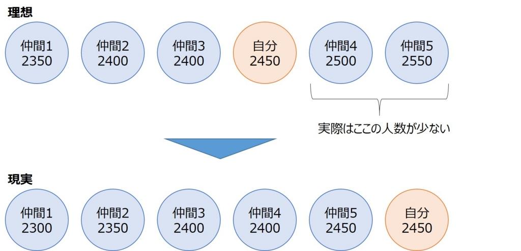 f:id:KAWAMUU:20160908113021j:plain