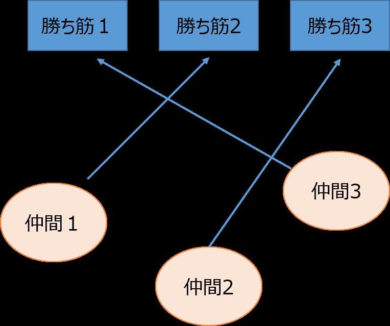 f:id:KAWAMUU:20170221153743p:plain