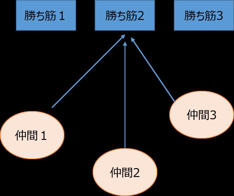 f:id:KAWAMUU:20170221153828p:plain