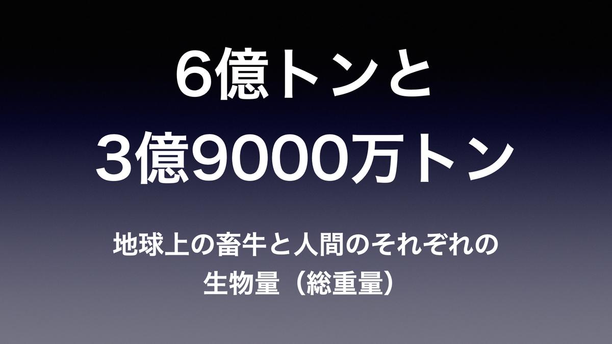 f:id:KCYS:20210522224427j:plain
