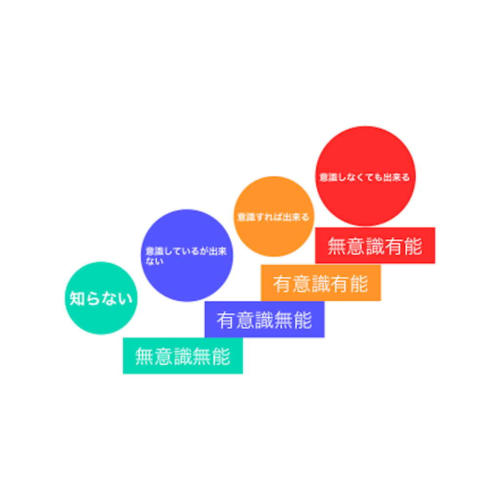 f:id:KD0618:20190109000453p:image