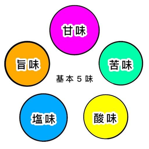 基本5味の図