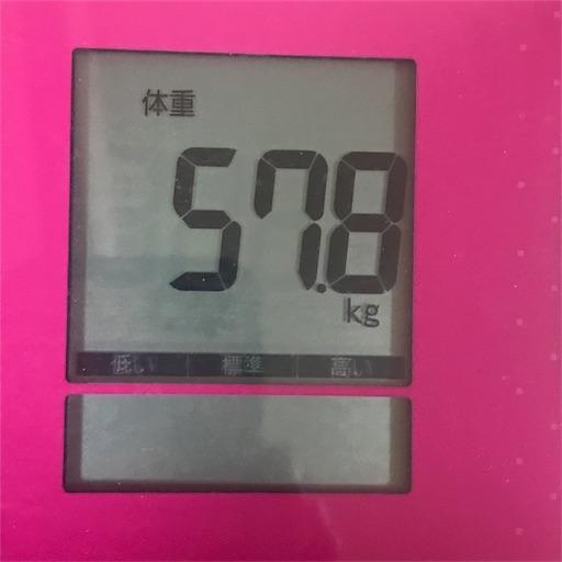 ダイエット前の体重の数値