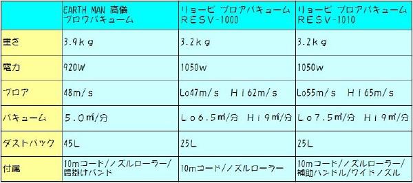 f:id:KG555:20150725123015j:plain