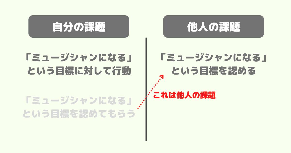 f:id:KHblog:20210129160549p:plain