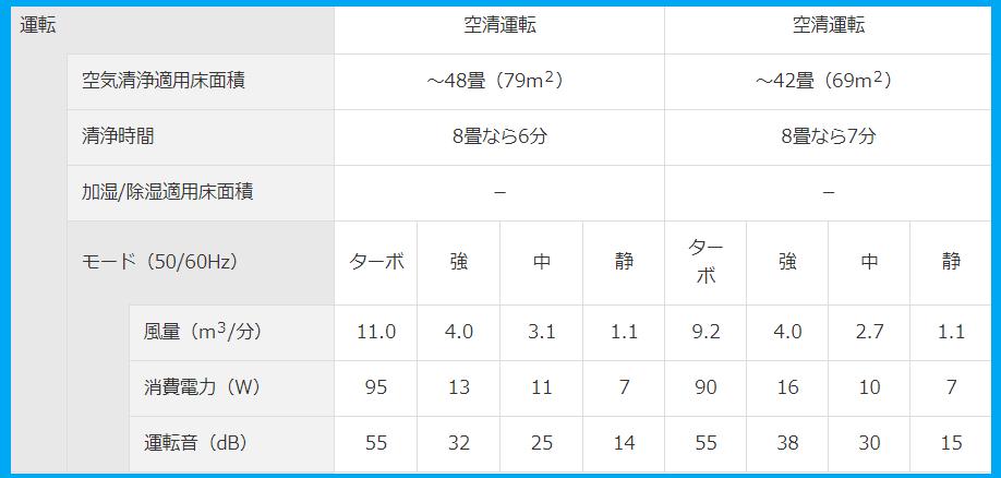 f:id:KIMIGON:20210201004702p:plain