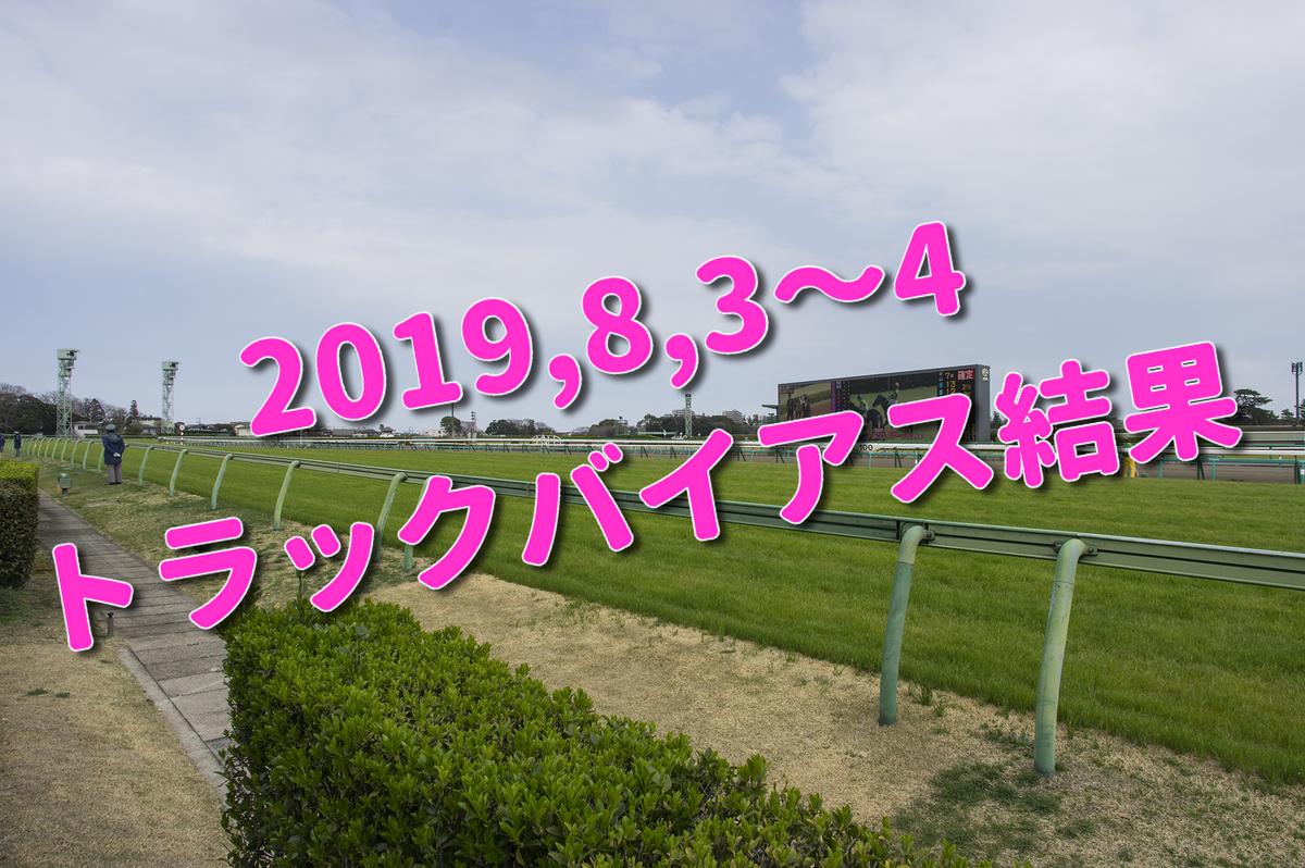 f:id:KITANOKURIGE:20190805165741j:plain
