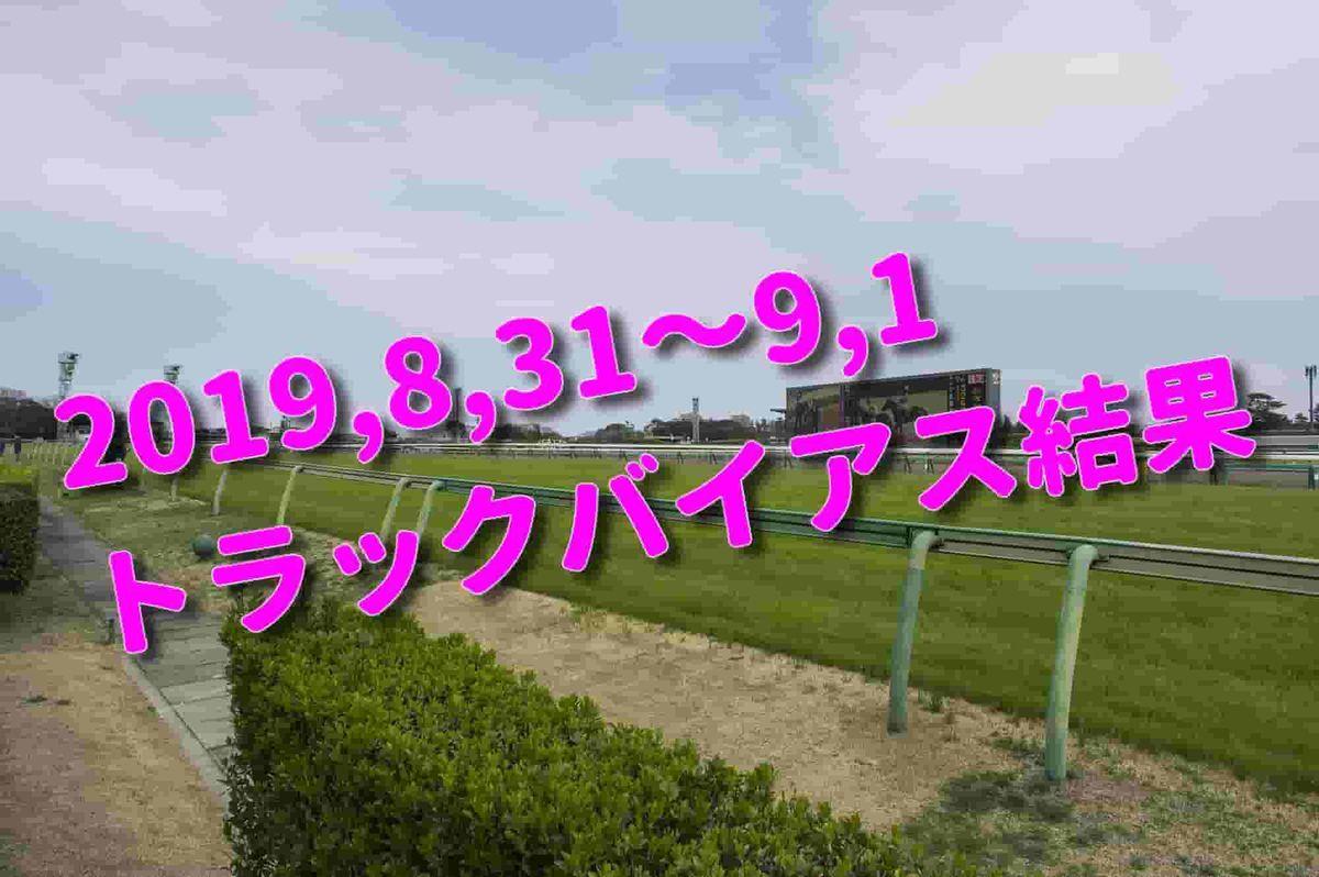 f:id:KITANOKURIGE:20191206002604j:plain