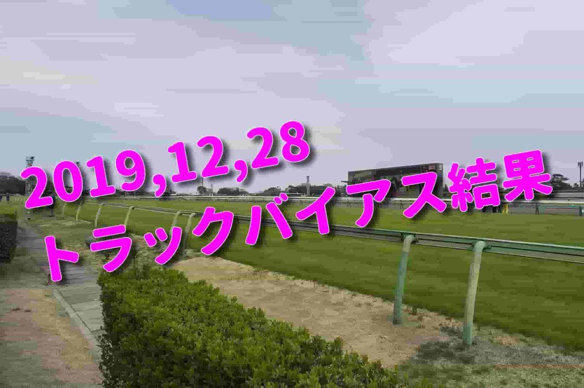 f:id:KITANOKURIGE:20191226171353j:plain
