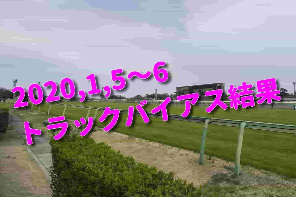f:id:KITANOKURIGE:20191231234803j:plain