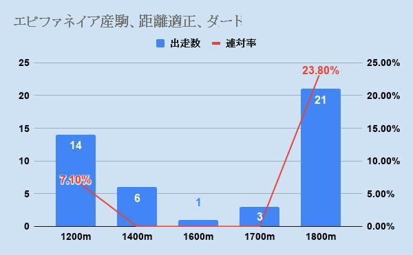 f:id:KITANOKURIGE:20200105010042p:plain