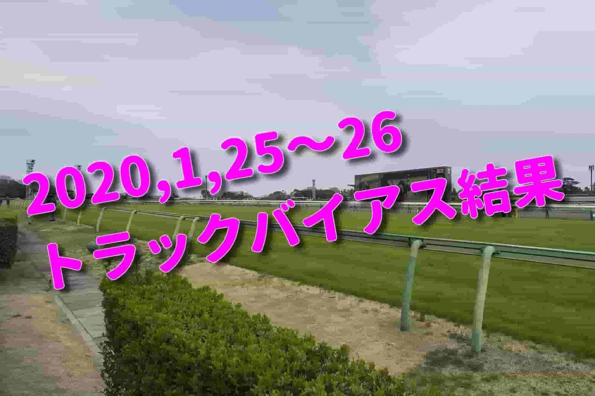 f:id:KITANOKURIGE:20200124014159j:plain