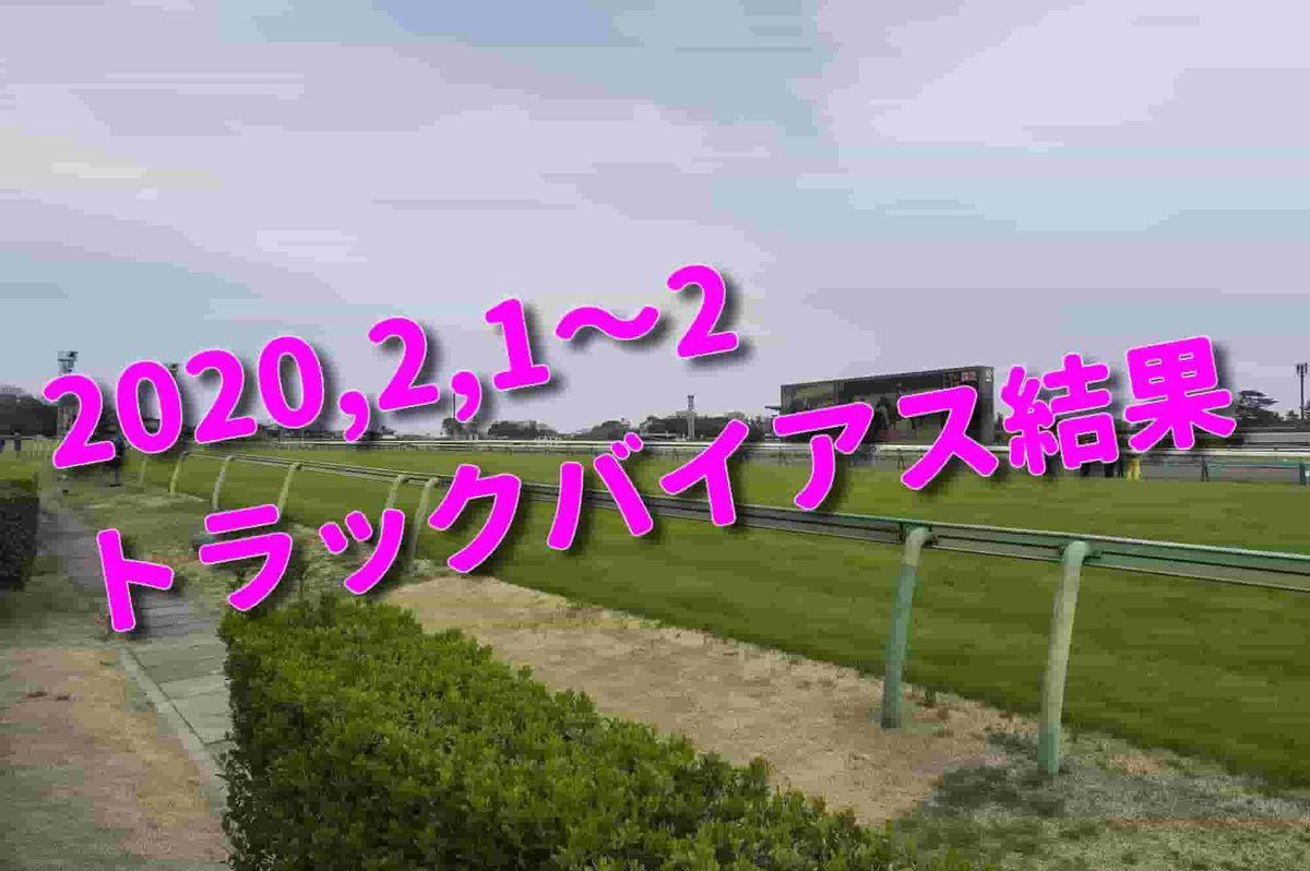 f:id:KITANOKURIGE:20200131010244j:plain