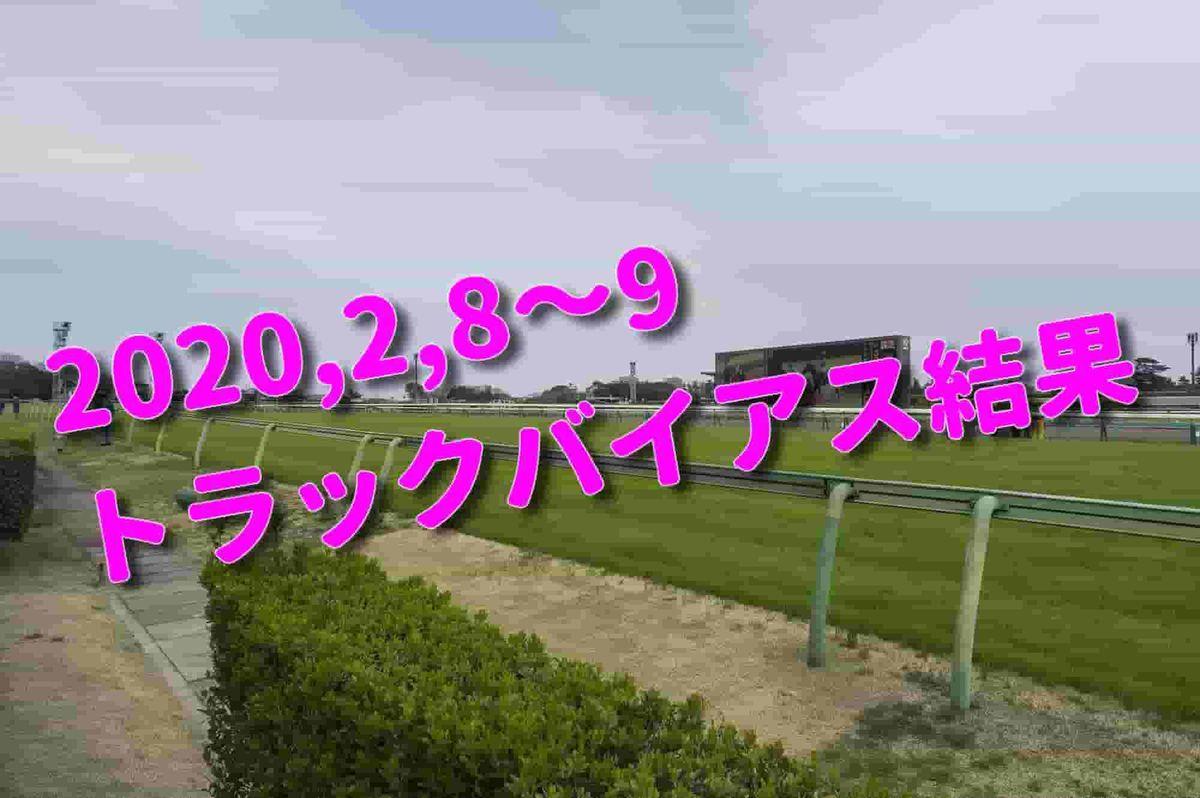 f:id:KITANOKURIGE:20200206161847j:plain