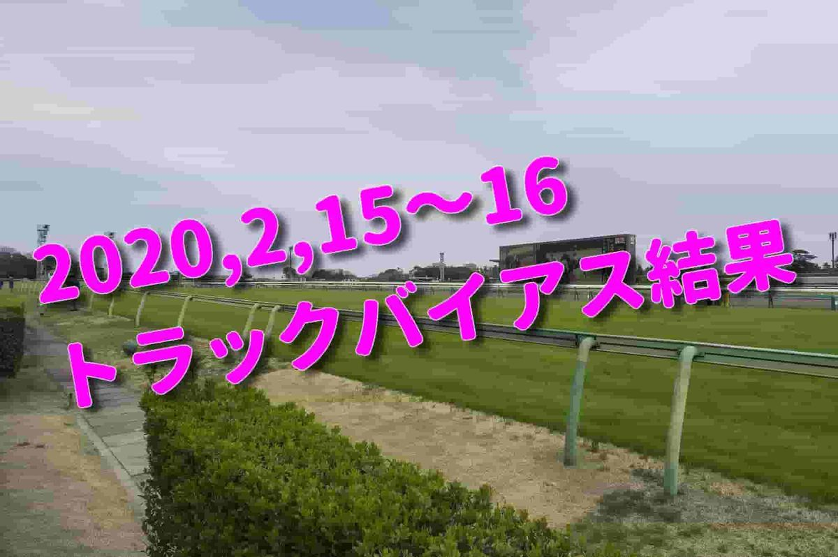 f:id:KITANOKURIGE:20200213151547j:plain