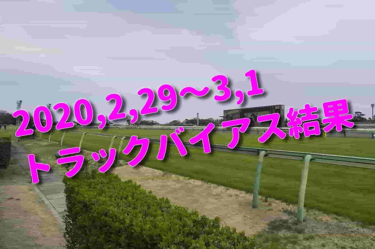 f:id:KITANOKURIGE:20200227154237j:plain
