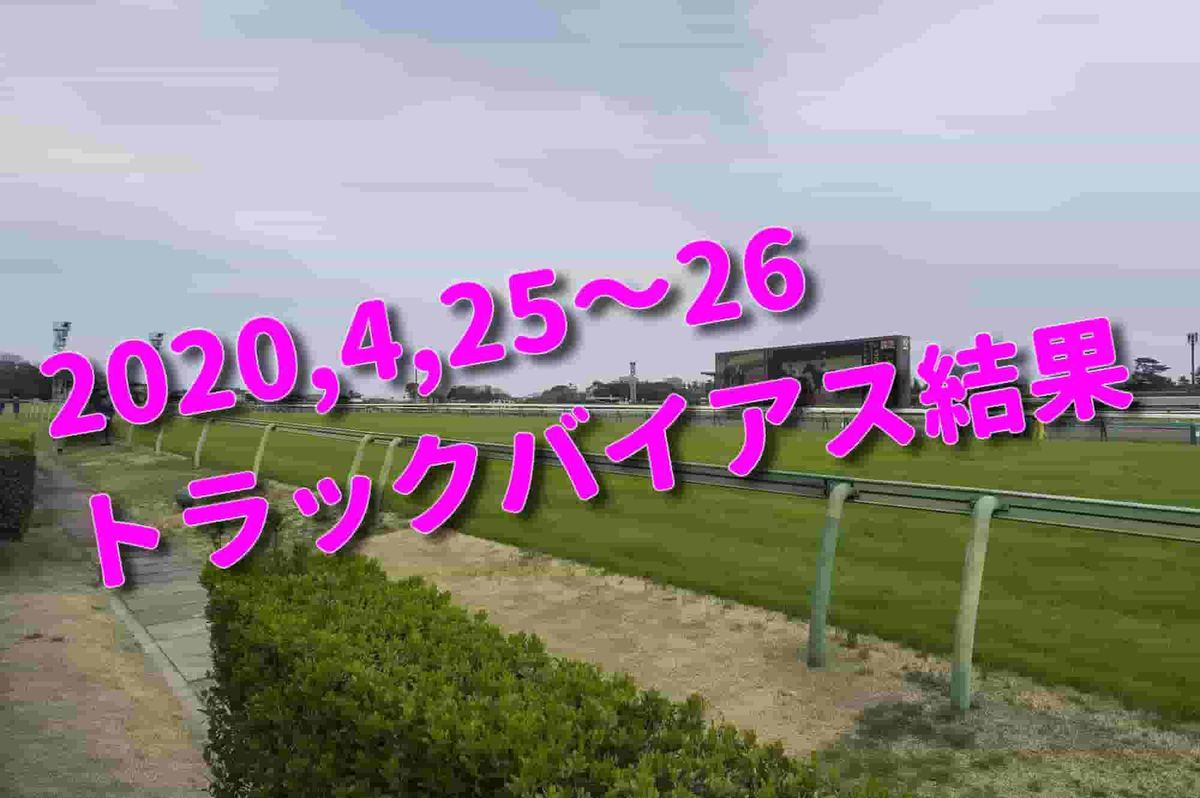f:id:KITANOKURIGE:20200422223725j:plain