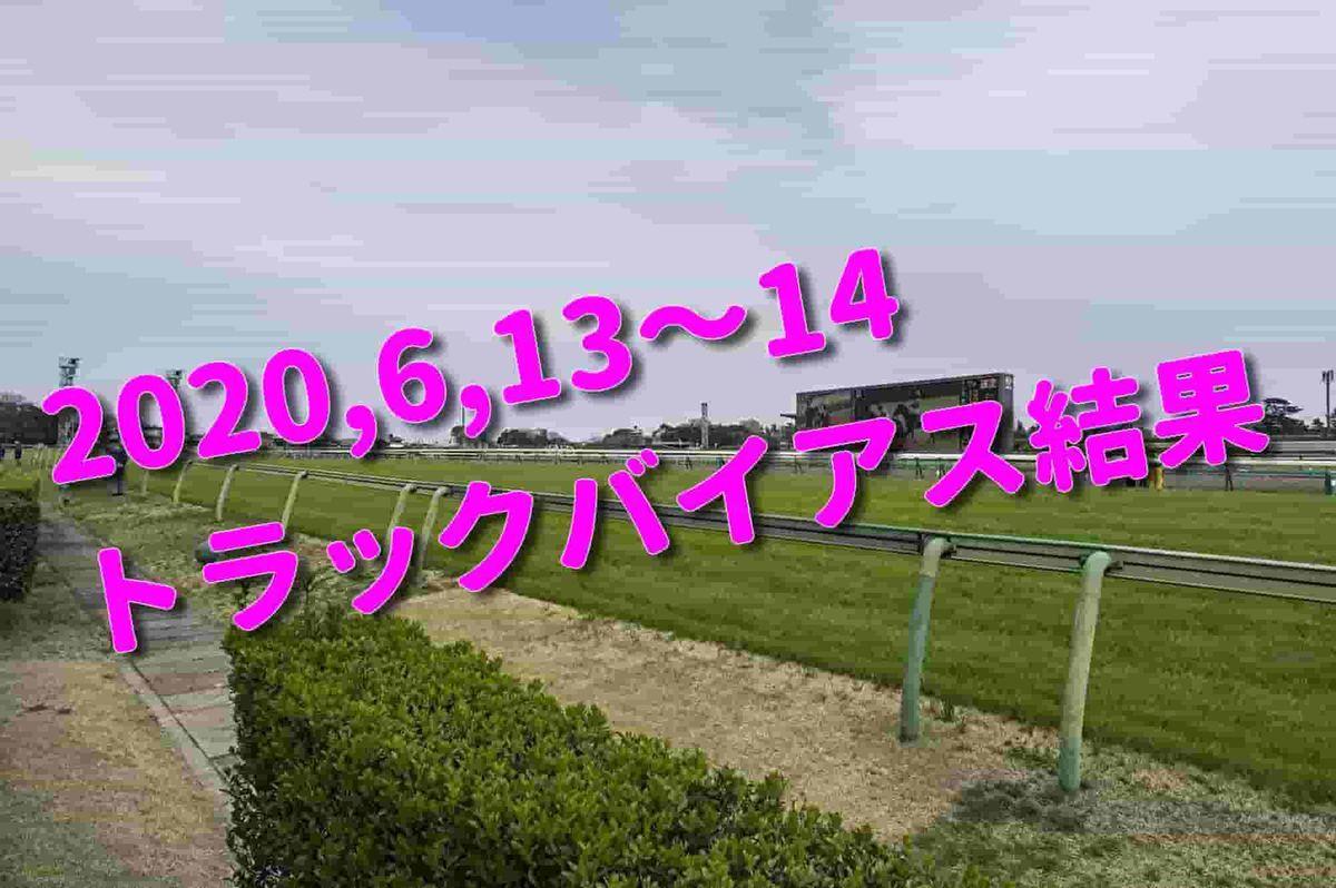 f:id:KITANOKURIGE:20200610201845j:plain