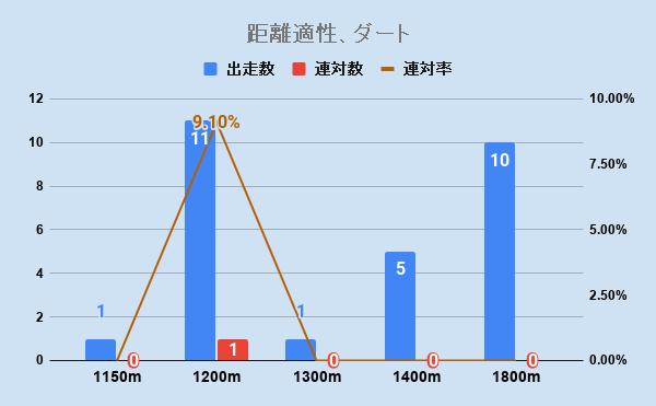 f:id:KITANOKURIGE:20210102011224p:plain