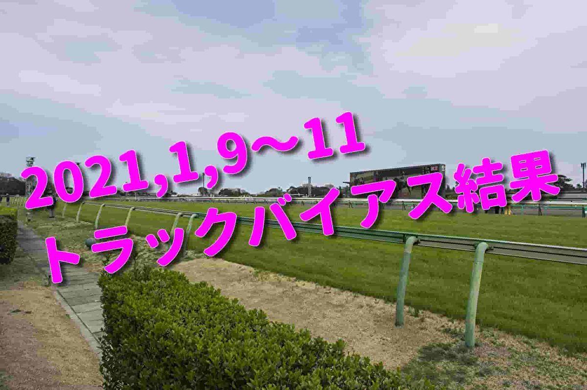 f:id:KITANOKURIGE:20210103020116j:plain