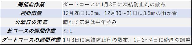 f:id:KITANOKURIGE:20210104150351p:plain