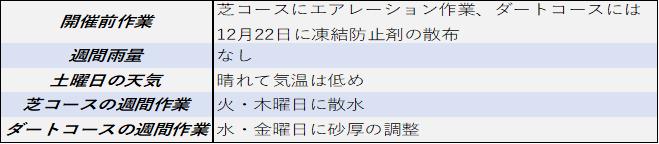 f:id:KITANOKURIGE:20210108140300p:plain