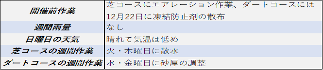 f:id:KITANOKURIGE:20210109174831p:plain
