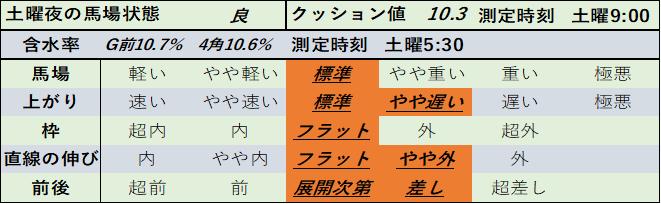f:id:KITANOKURIGE:20210110110009p:plain