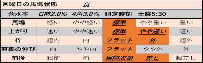 f:id:KITANOKURIGE:20210112023049p:plain
