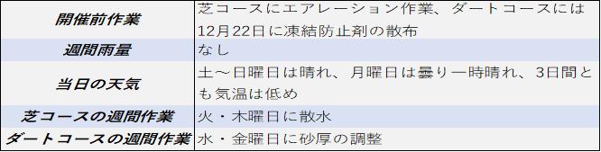f:id:KITANOKURIGE:20210112023536p:plain