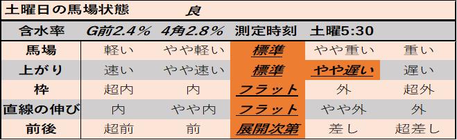 f:id:KITANOKURIGE:20210120165810p:plain