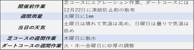 f:id:KITANOKURIGE:20210120211427p:plain