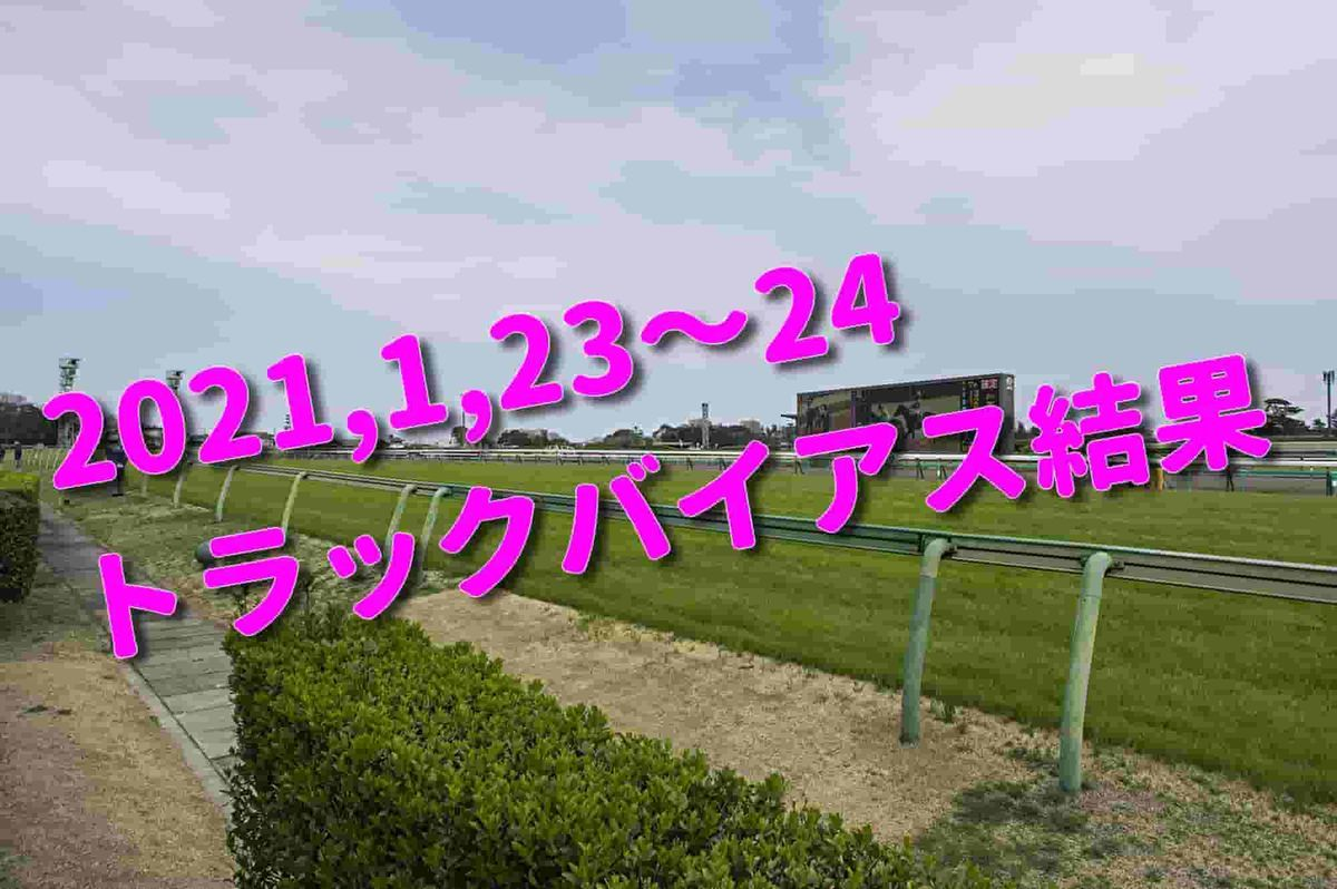 f:id:KITANOKURIGE:20210121153624j:plain