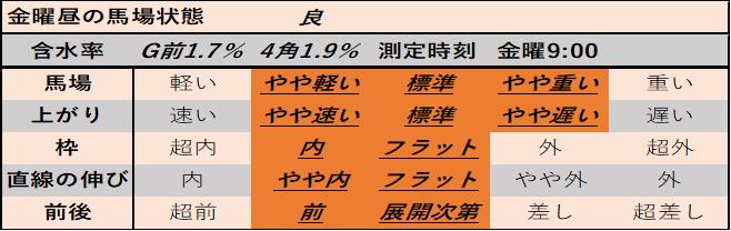 f:id:KITANOKURIGE:20210122151554p:plain
